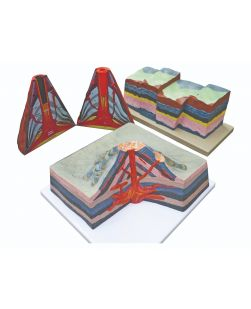 Geological Changes Kit