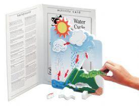 Book plus models - water cycle