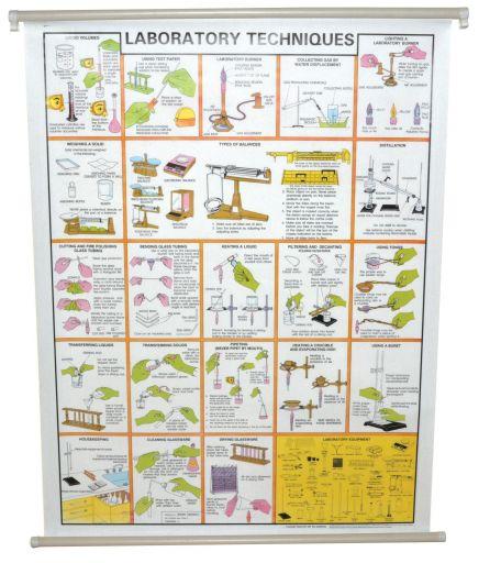 Charts, Laboratory techniques