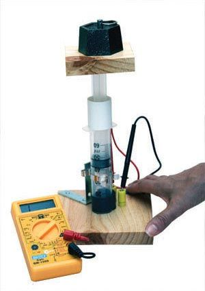 PVT syringe - Boyle's Law