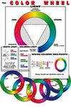 Colour Wheel, Chart