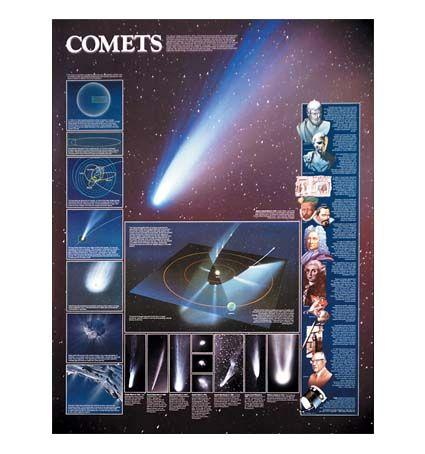 Chart, Comets, 56 x 73cm