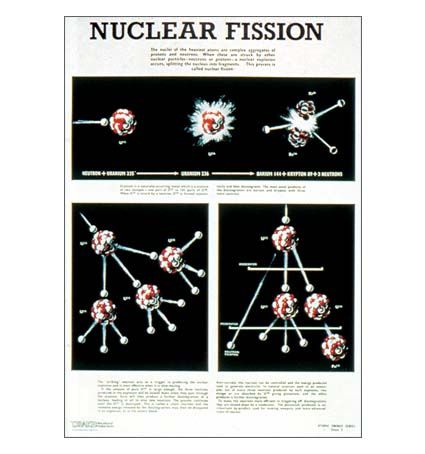 Chart, Nuclear Fission, 86 x 60cm