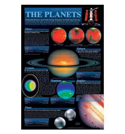 Chart, The Planets (Hubble), 61 x 91cm