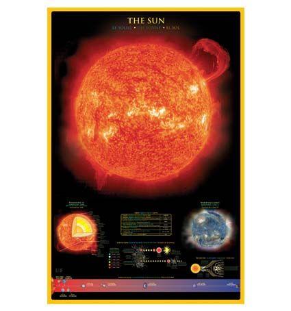 Chart, The Sun, 61 x 92cm