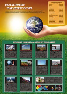 Poster, Understanding Your Energy Future