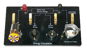 Energy Conversion apparatus