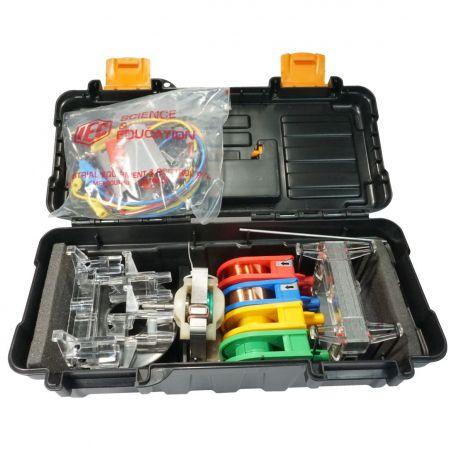 Hodson induction kit