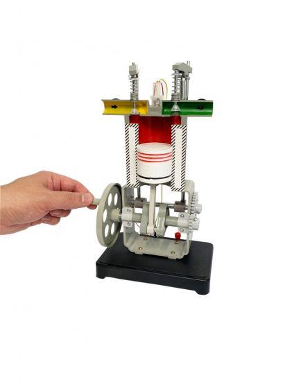 Internal Combustion Engine model