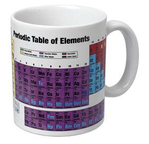 Mug, Periodoc table