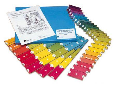 Periodic table, puzzle