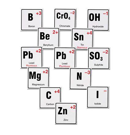 Stick to science nomenclature cards, set/144 cards