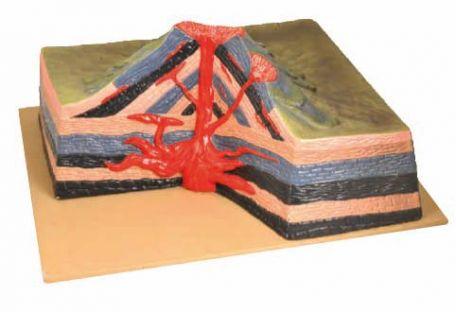 Volcano, Cross-section model