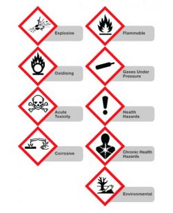 Safety labels (GHS), 100x100mm, 100/roll