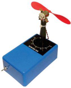 Newton's Fan